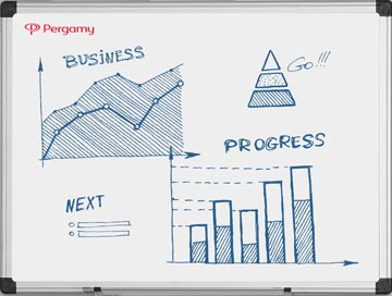 Pergamy Excellence emaille magnetisch whiteboard ft 90 x 60 cm